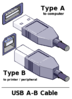 usb AB Cable hookup clip art