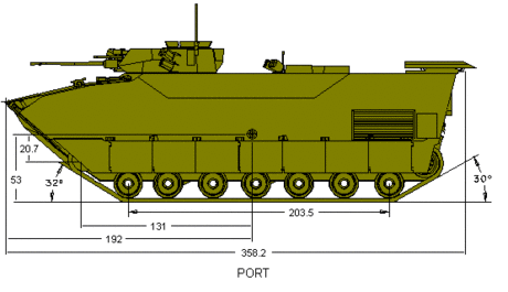 military army vehicle Copy of AAAV specs
