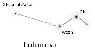 constellation columba