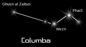 constellation columba black