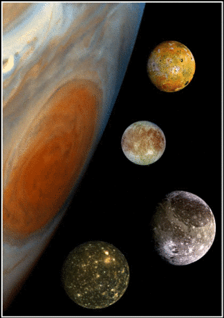 Solar system jupiter and moons composite
